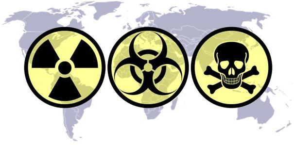 What could Nuclear, Chemical, and Biological Weapons be classified under?
