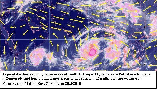 Monsoonal flow