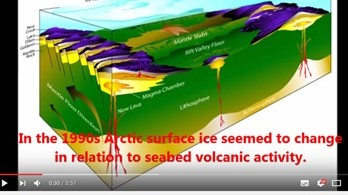 Volcanic Activity Arctic